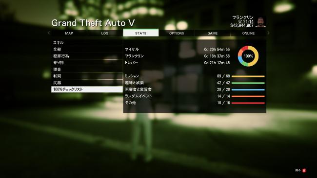 Grand Theft Auto V – 100%クリア (4)