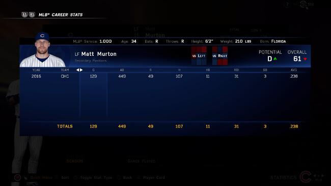 MLB 16 The Show – マット・マートンを作る (1)