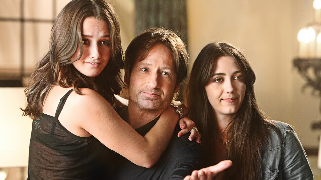 californication-review